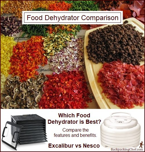 Food Dehydrator Comparison: Excalibur vs Nesco.