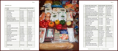 Action Guide: Dehydrating 31 Meals, Shopping List