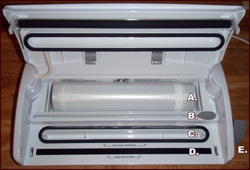 Inside parts of a vacuum sealer.